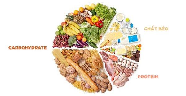 lượng carb trong thực phẩm
