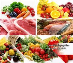 an toàn thực phẩm là gì?