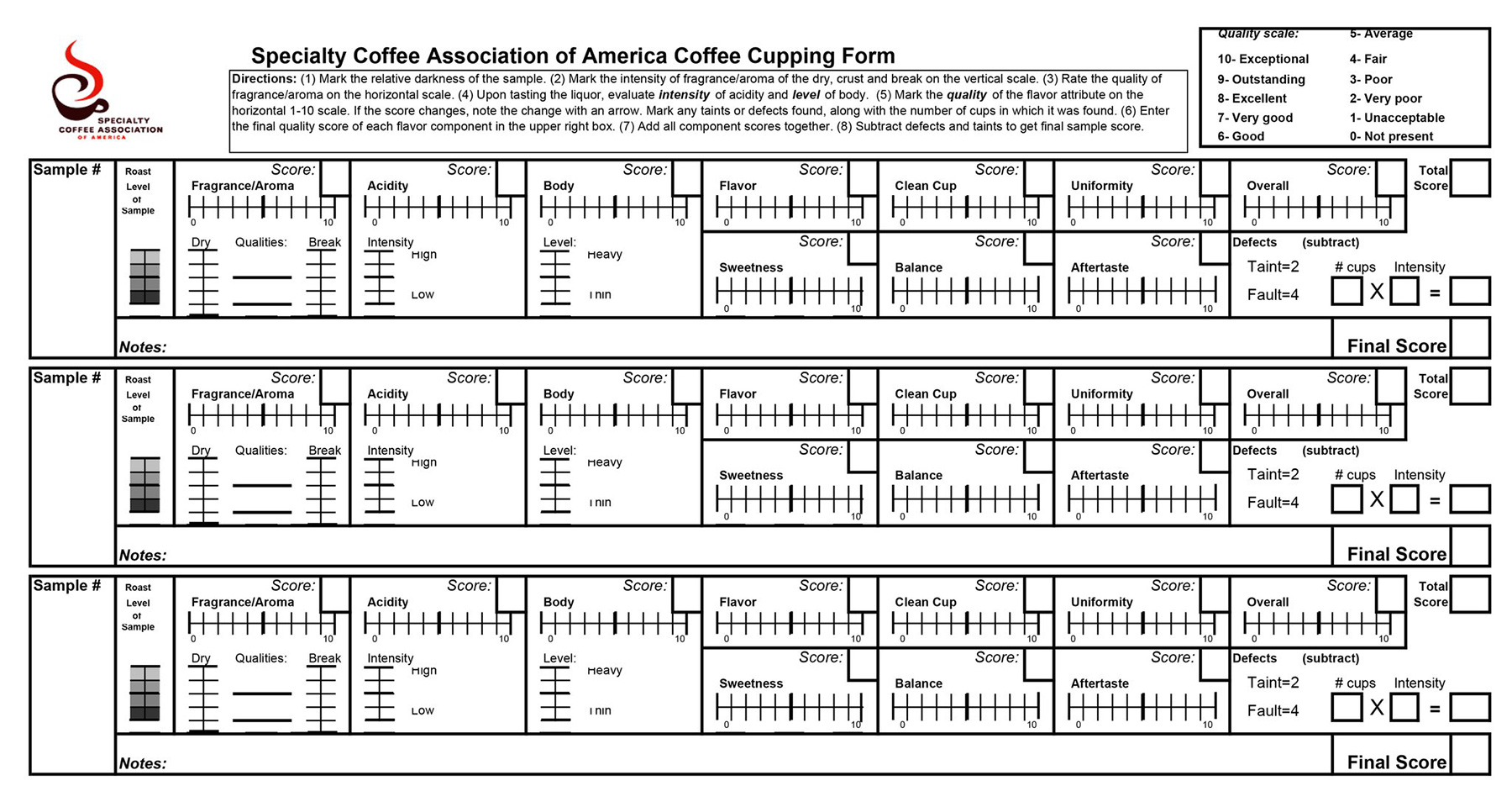 SCAA Biểu mẩu chấm điểm Cupping