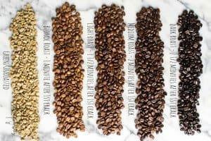 Biến đổi màu hạt cafe khi rang